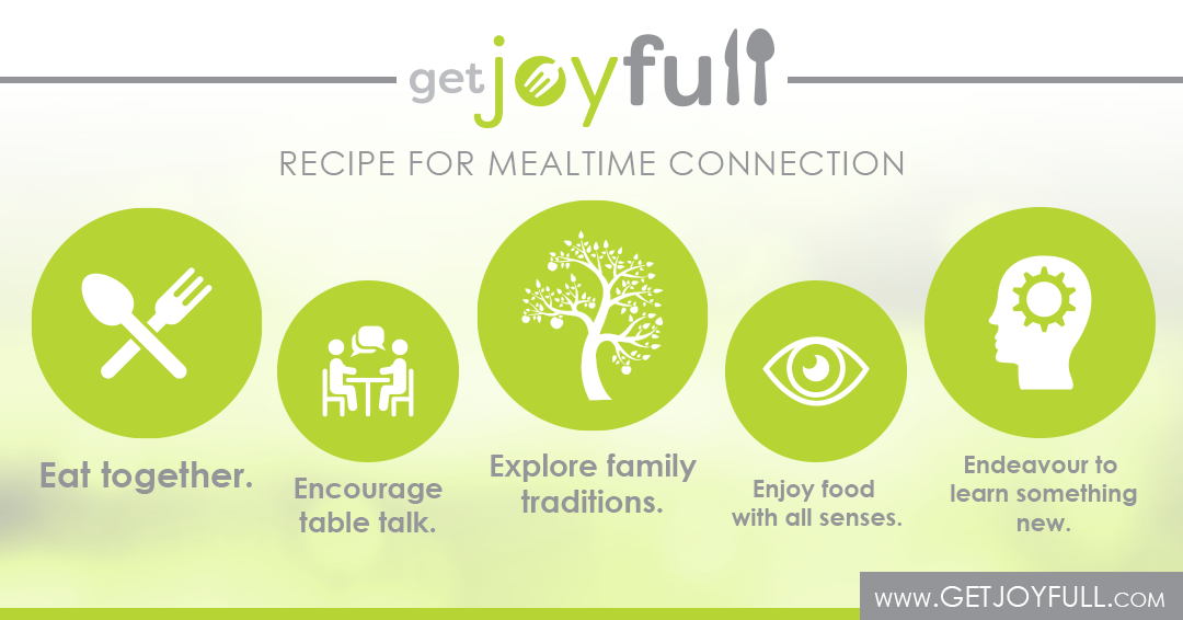 Recipe for Mealtime Connection